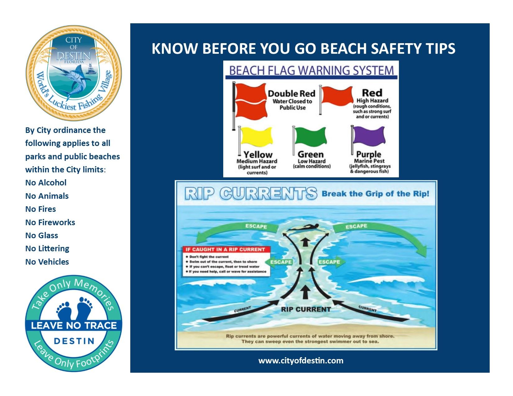 Photo of Beach Flag Warning System, Rip Current Information and City Ordinances
